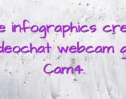 Online infographics creator videochat webcam girl Cam4