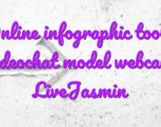 Online infographic tools videochat model webcam LiveJasmin