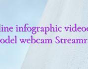 Online infographic videochat model webcam Streamray