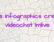 Online infographics creator videochat Imlive